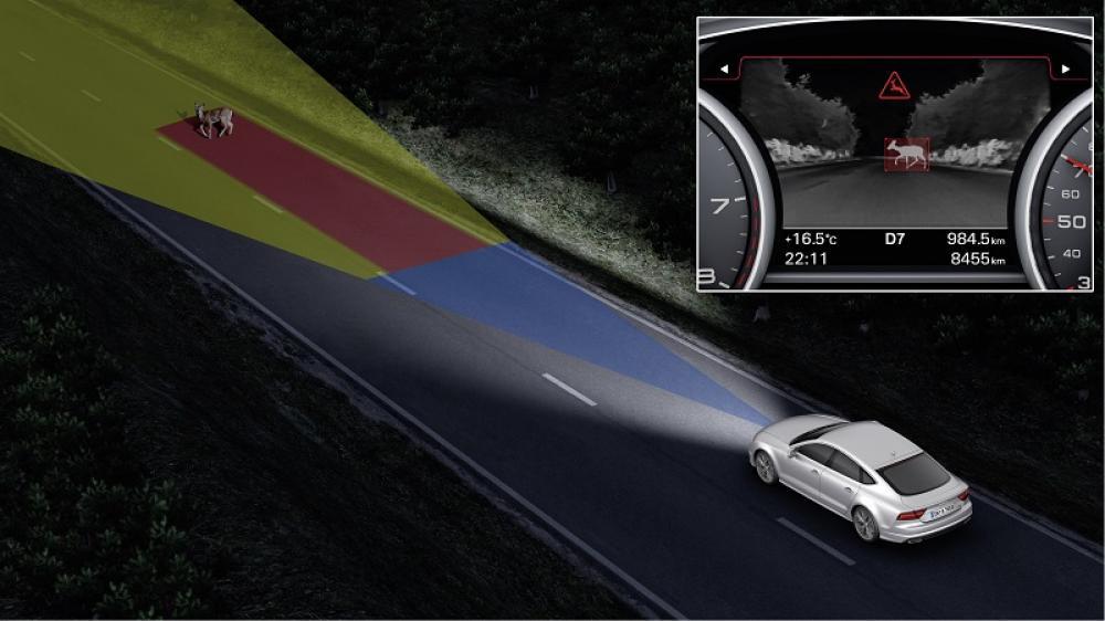 Audi - Nachtsicht - Assistent