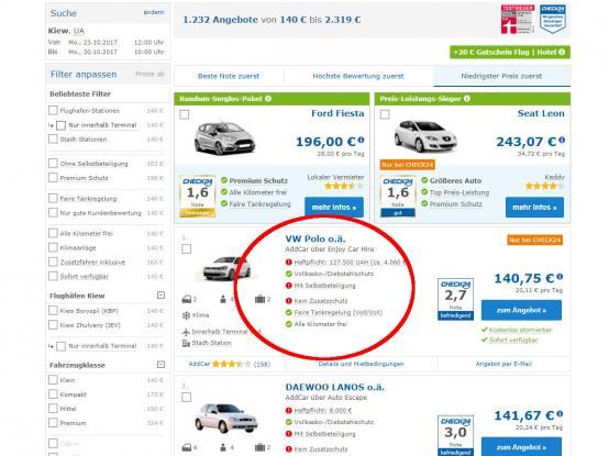 10 Tipps Gegen Kostenfallen Beim Mietwagen Check24